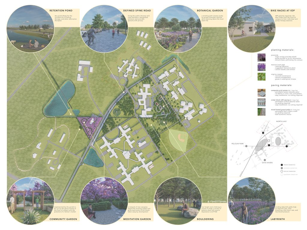 Green aerial view plans