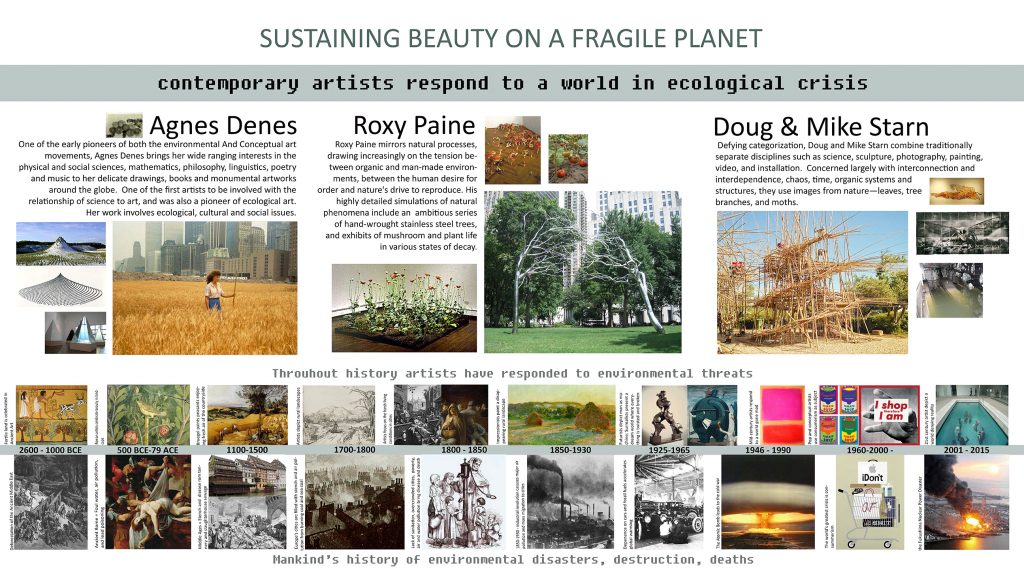 """Project with title """"Sustaining Beauty on a Fragile Planet."""" Nature-inspired images."""