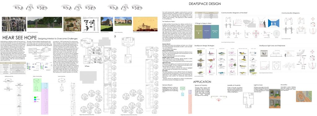 """Project with title """"Hear See Hope""""; diagrams and figures of DeafSpace Design."""
