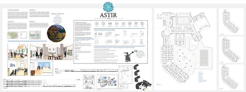 """Project titled """"Astir"""" with floorplans of facility, illustrations of disabled people in wheelchairs."""