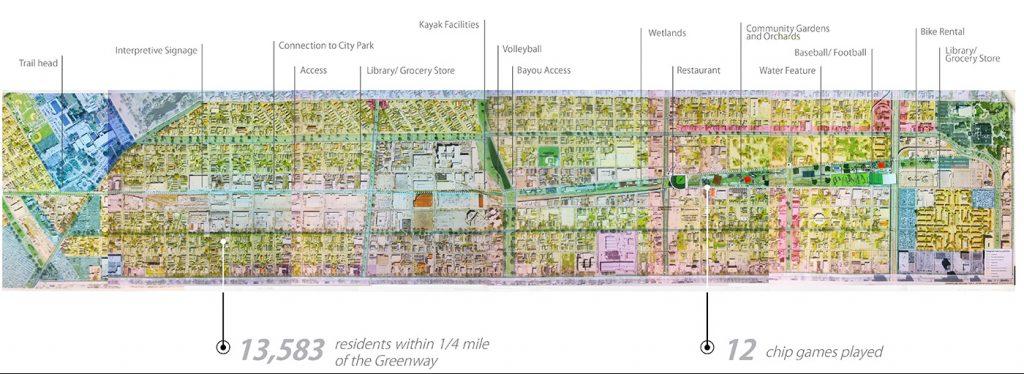 Greenway plan aerial map
